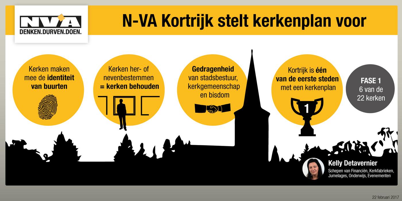 Kerkenplan voor Kortrijk